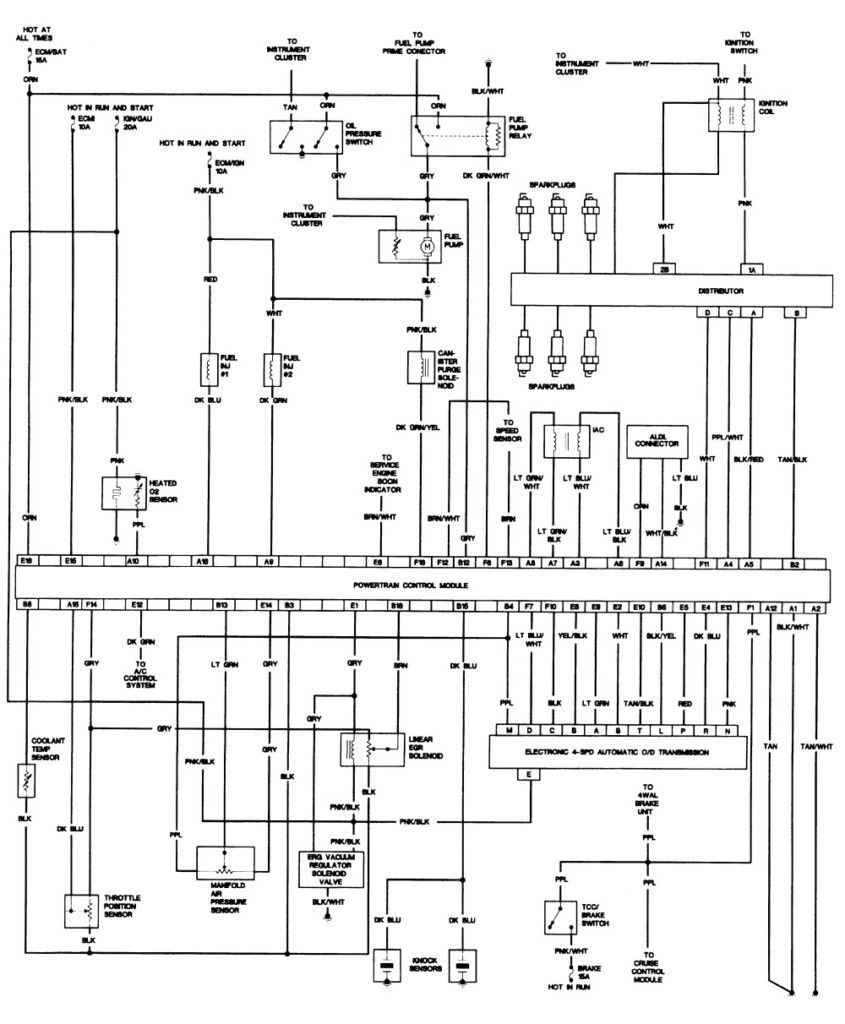 Inspirational 1993 Chevy S10 Wiring Diagram In 2020 Chevy S10 Diagram Chevy