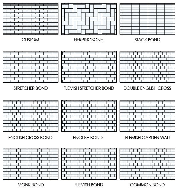 Herringbone Tile Patterns I Think Like The English Bond Version Best Subway Tiles