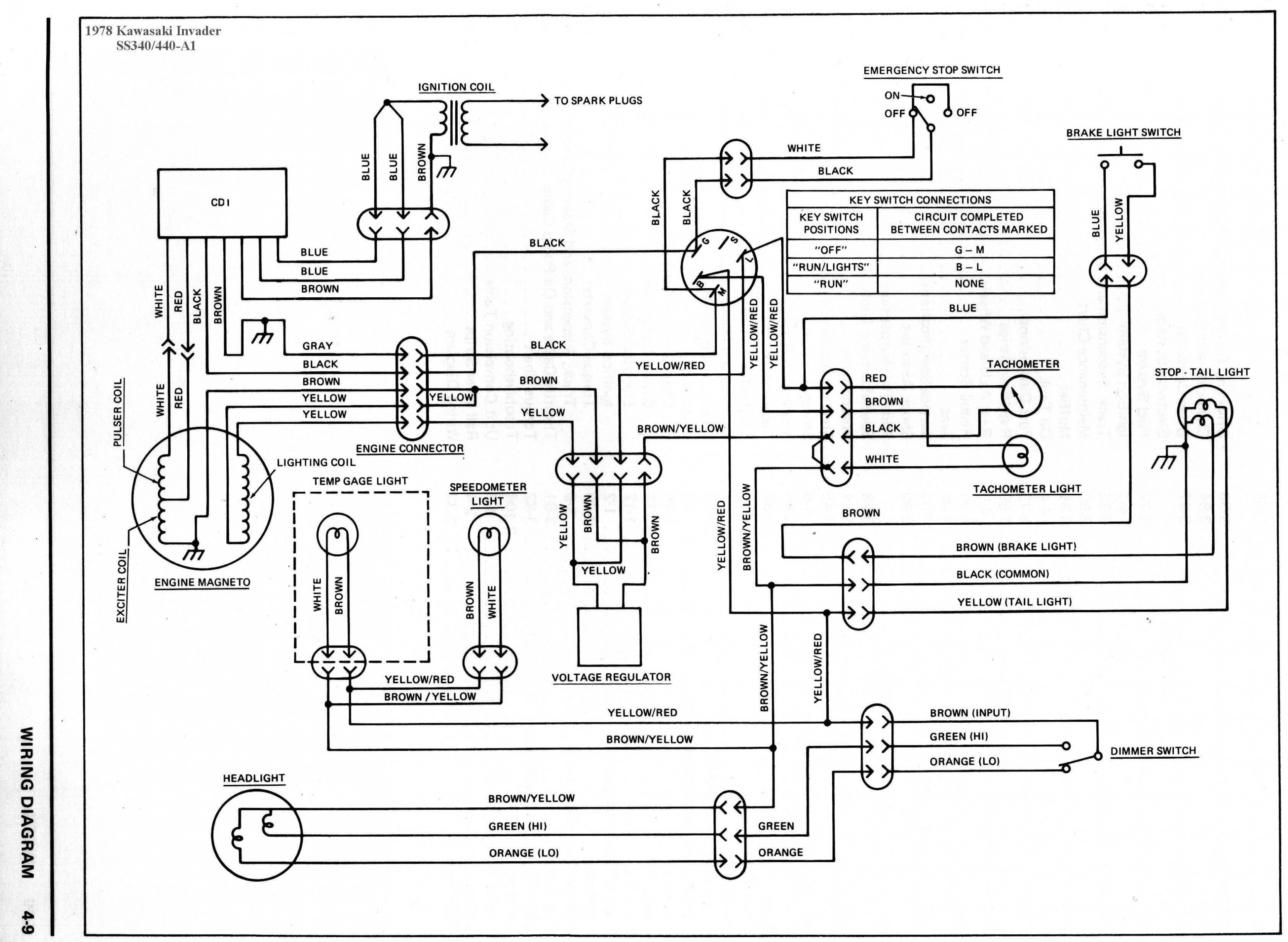 22 Clever Car Wiring Diagrams Explained Design