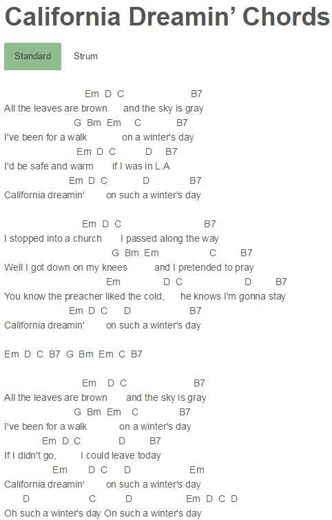 California Dreamin\' Chords San Andreas, Sia #Guitar | Picking ...