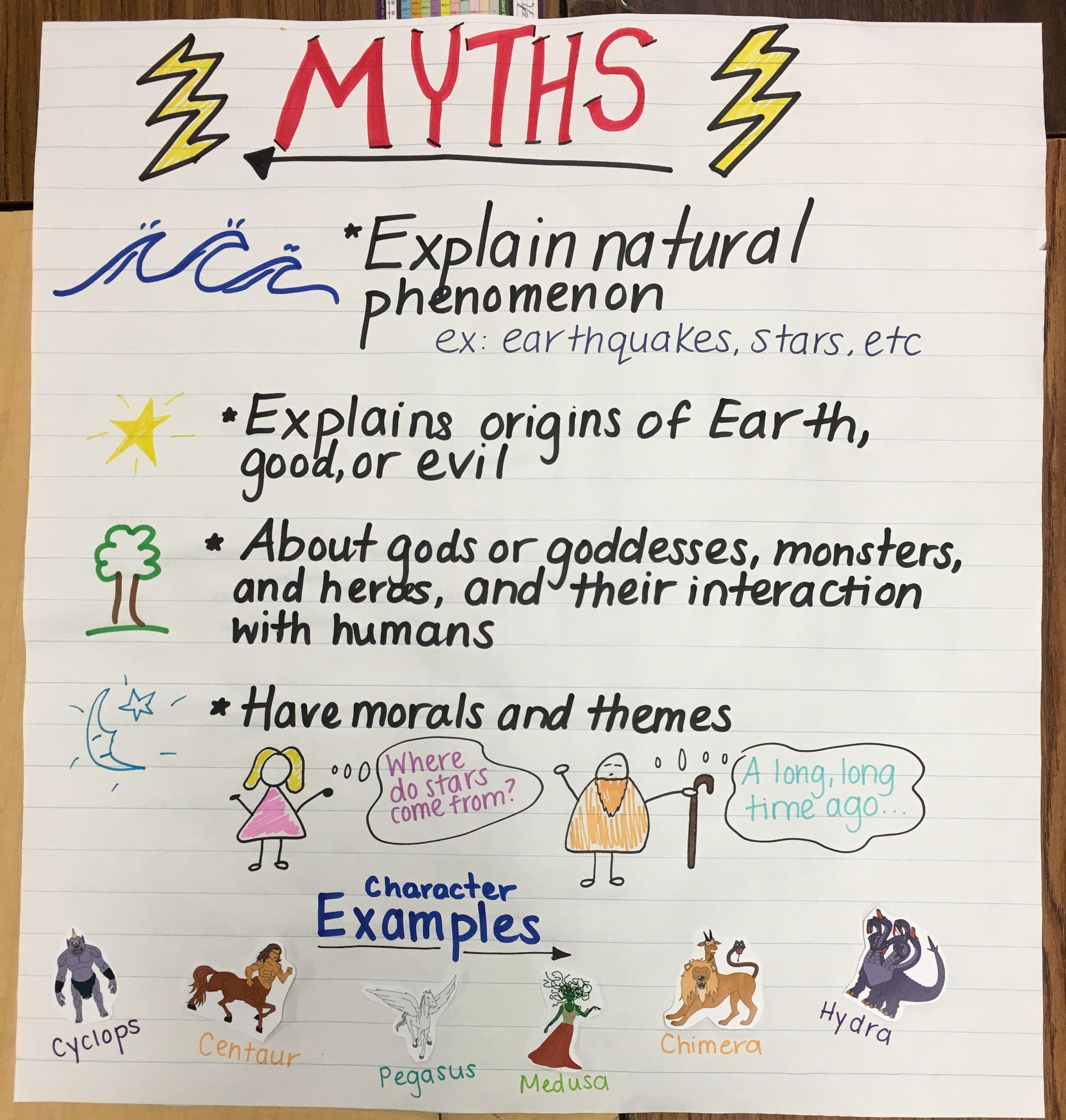 Myths Anchor Chart