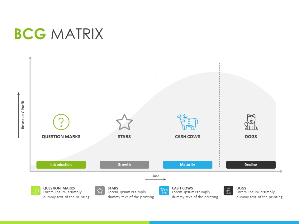 Bcg Matrix Powerpoint Template Presentationdesign Slidedesign