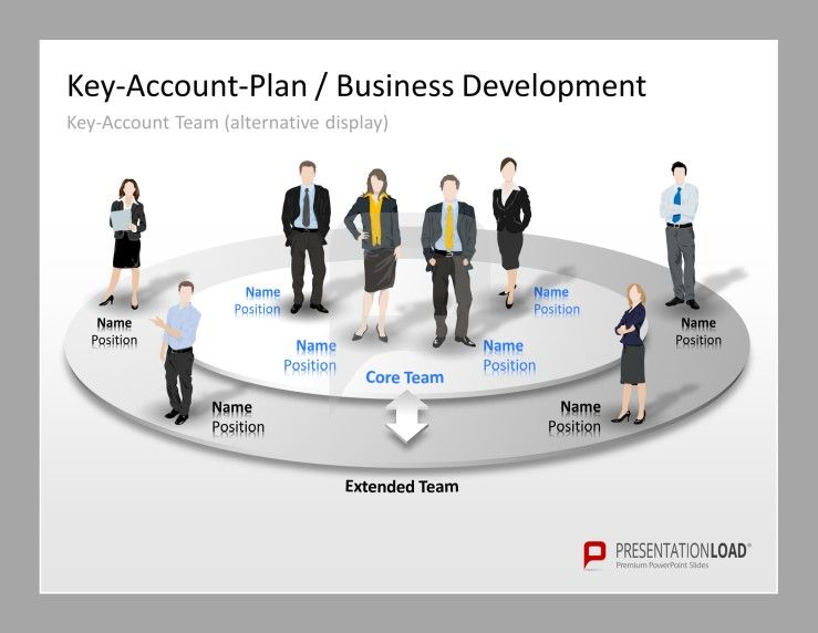 KeyAccount Management Template To Show The Key Account Team Of A