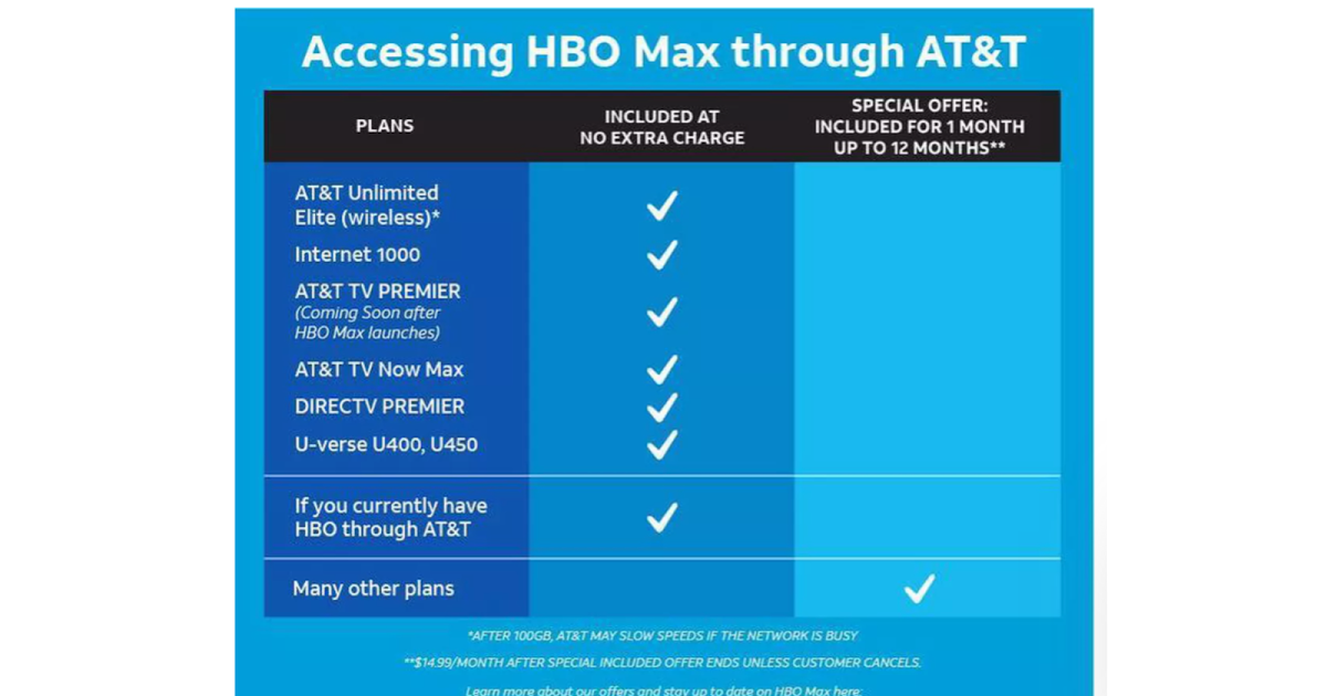 Move over Disney Plus HBO Max is the latest big streaming ...