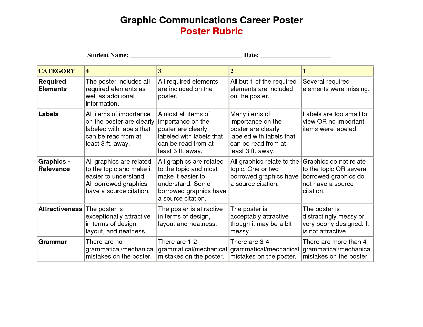 Rubric for a poster design - Life Skills