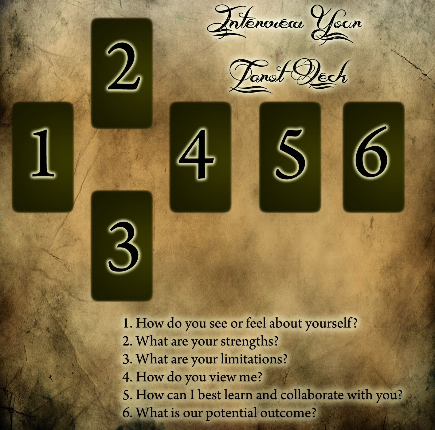 Interview your tarot deck Simple spread to to know your deck and the out e