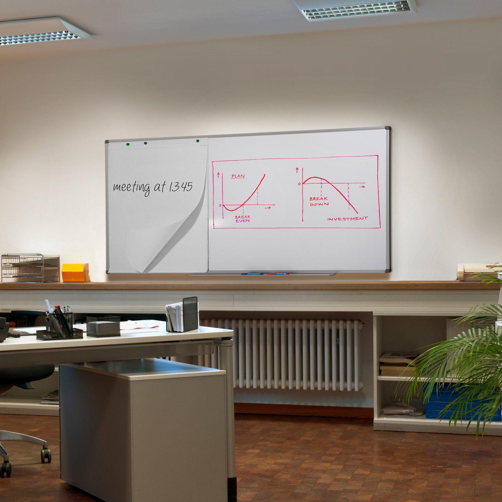 Robot Check Magnetic White Board White Board Dry Erase Board