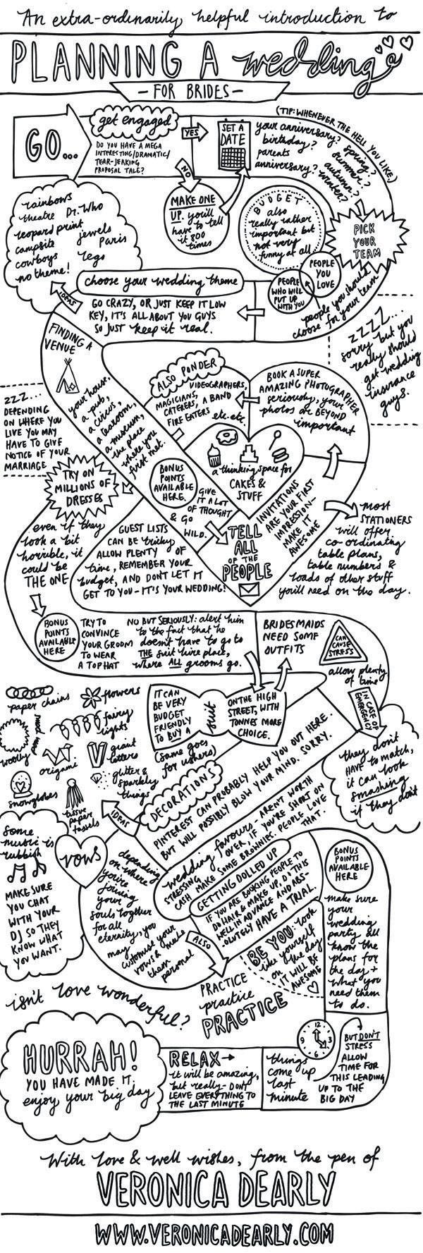 Engagement wedding planning wedding advice wedding tips and engagement wedding planning wedding advice wedding tips and tricks wedding checklist junglespirit Choice Image
