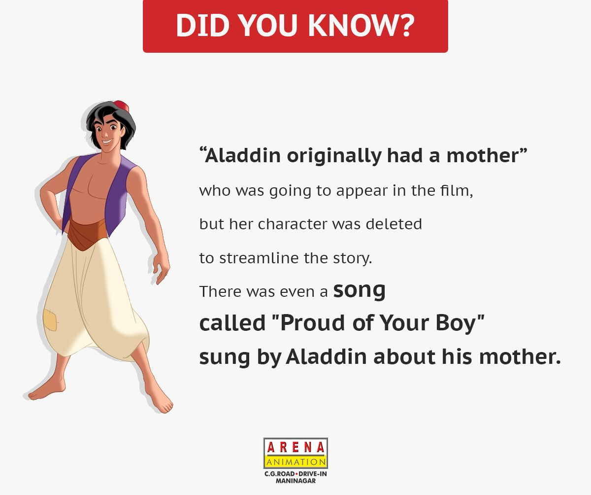 Did You Know Aladdin Originally Had A Mother Thingstoknow Didyouknow Amezingfacts Interestin Web Design Course Graphic Design Course Animation Institute