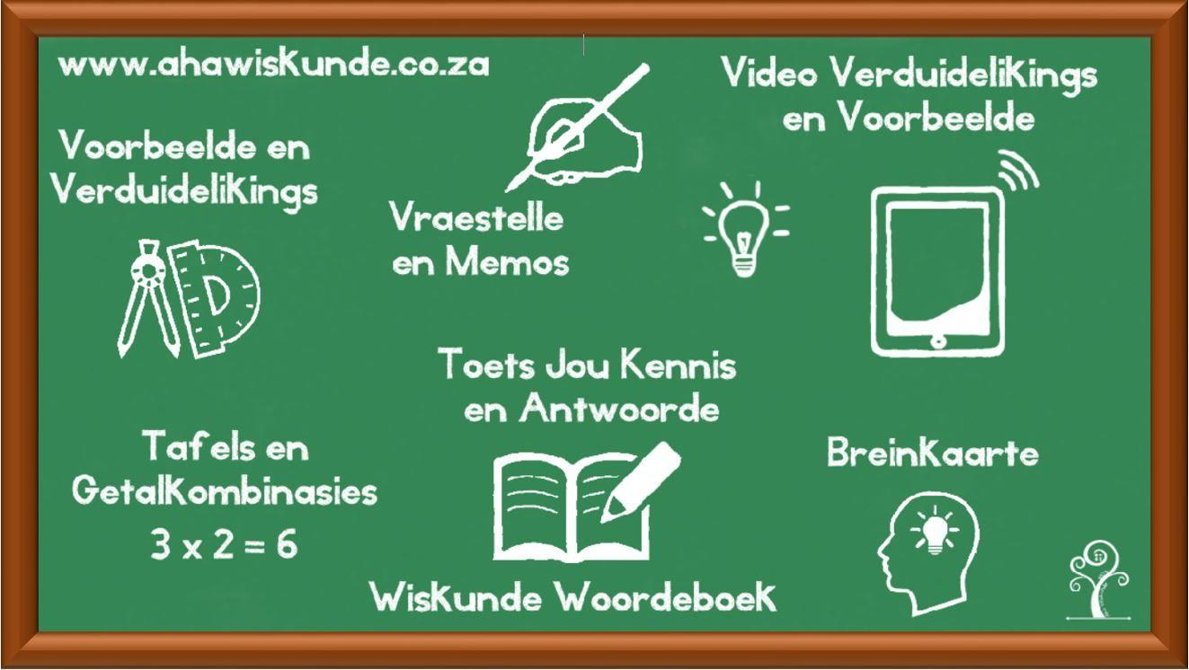 Wiskunde Hulp Alles Op Een Plek Voorbeelde Video Toets Vraestelle Memo Woordeboek Breinkaarte Verduidelikings Volgens Caps Afrikaans Math Education [ 746 x 1323 Pixel ]