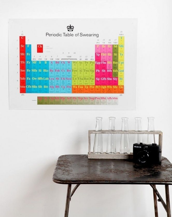 A literal Periodic u0027Tableu0027- Complete with 88 samples of elements - fresh periodic table of elements with everything labeled on it