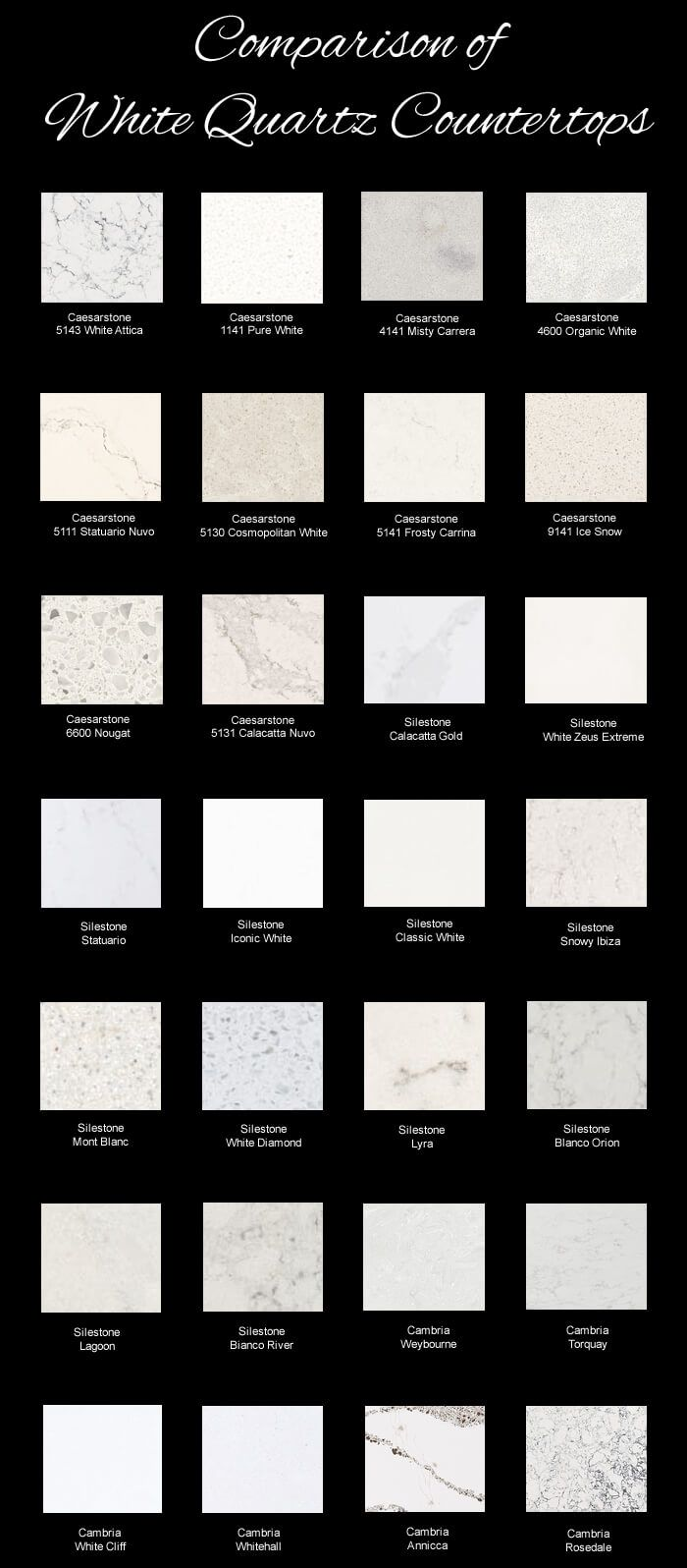 Comparison Of White Quartz Countertops From Different
