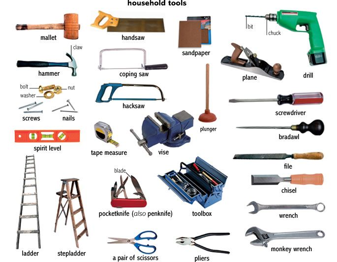 Learning the vocabulary for tools that you might find in a ...