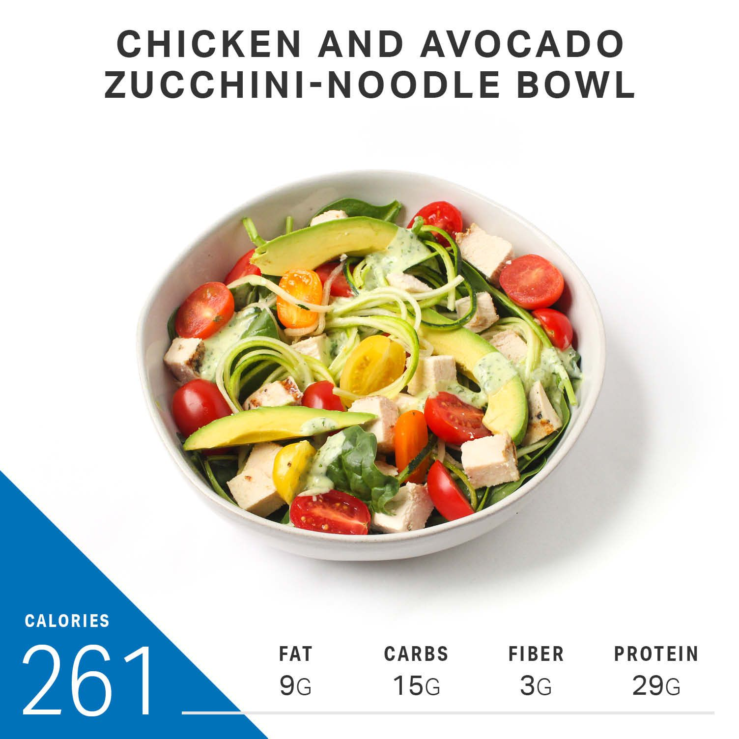 What 1,500 Calories Looks Like (No-Cook Edition) images