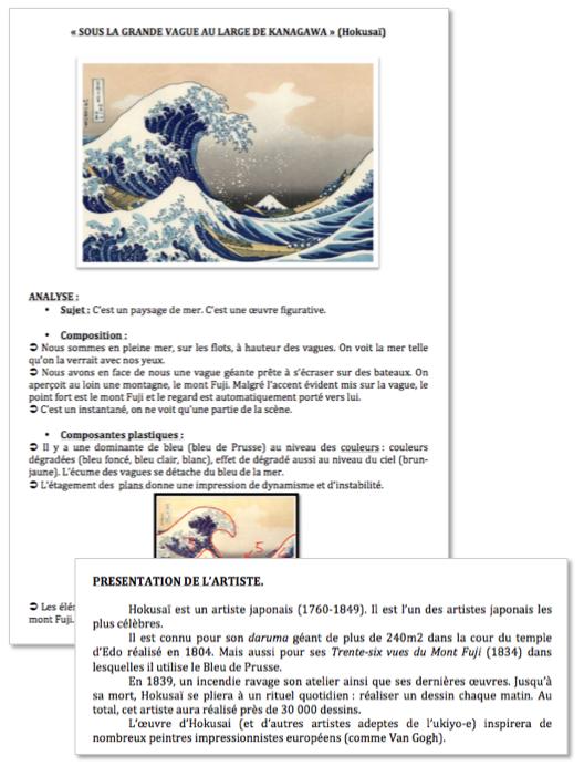 La Grande Vague De Kanagawa Histoire Des Arts : grande, vague, kanagawa, histoire, L'article, Savoir, Plus., Grande, Vague,, Vague, Kanagawa,, Kanagawa