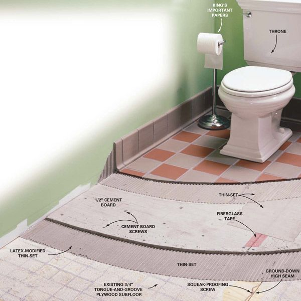 How To Install Cement Board On A Floor Shower Tile Bathroom Flooring Tile Installation