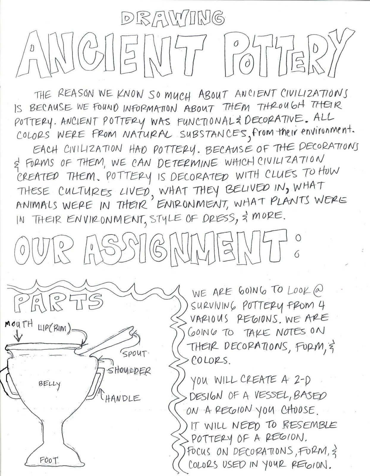 Ancient Pottery Assignment I Would Adjust This To Have