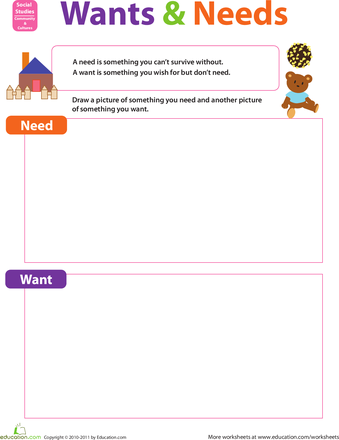 photograph relating to Free Printable Needs and Wants Worksheets titled Pin upon Kindergarten Social Research