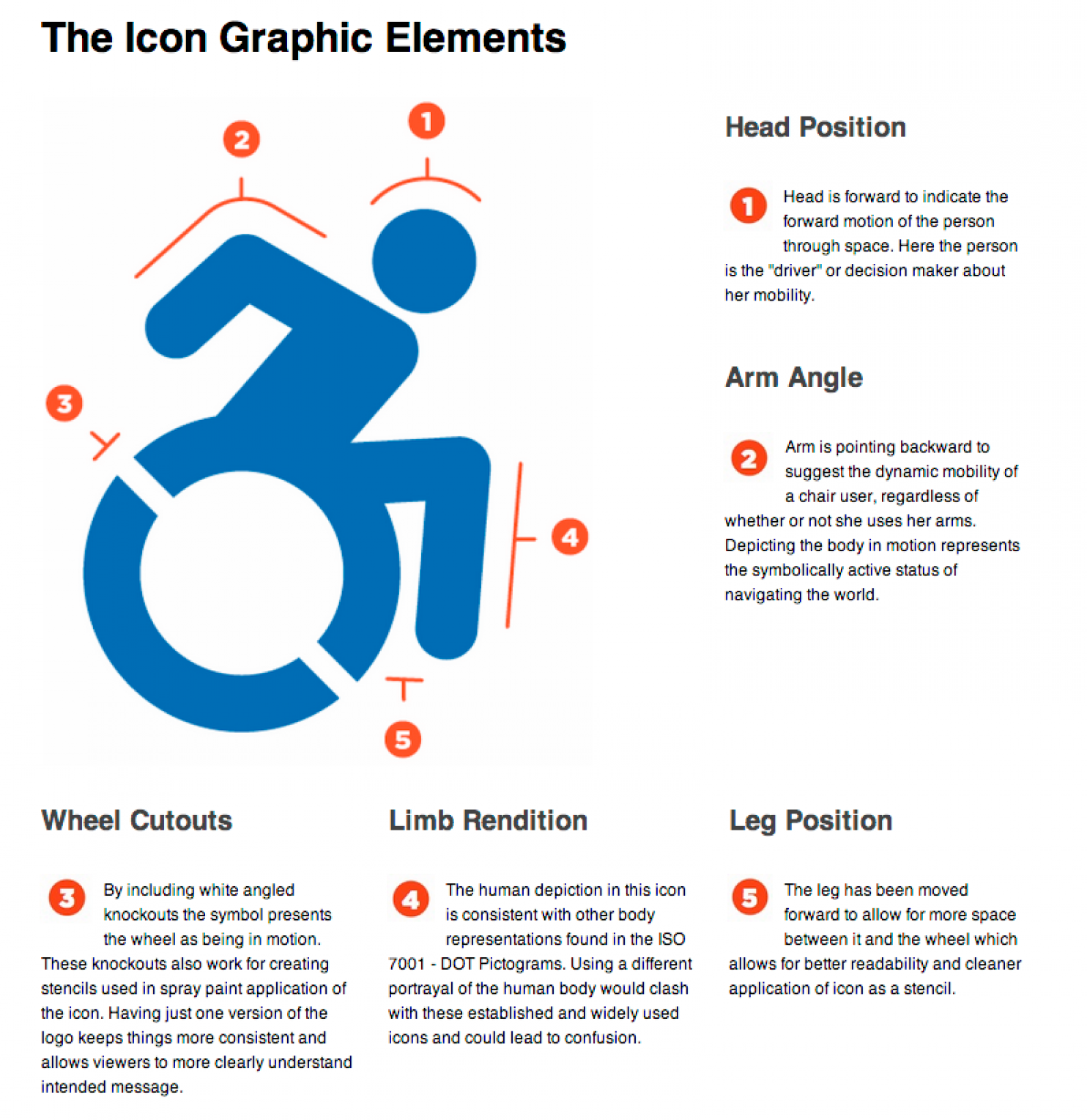 Pin by koncept dezign on university pinterest logos last friday new york became the first state to replace the international symbol of access with the new accessible icon the more active and engaging biocorpaavc Images
