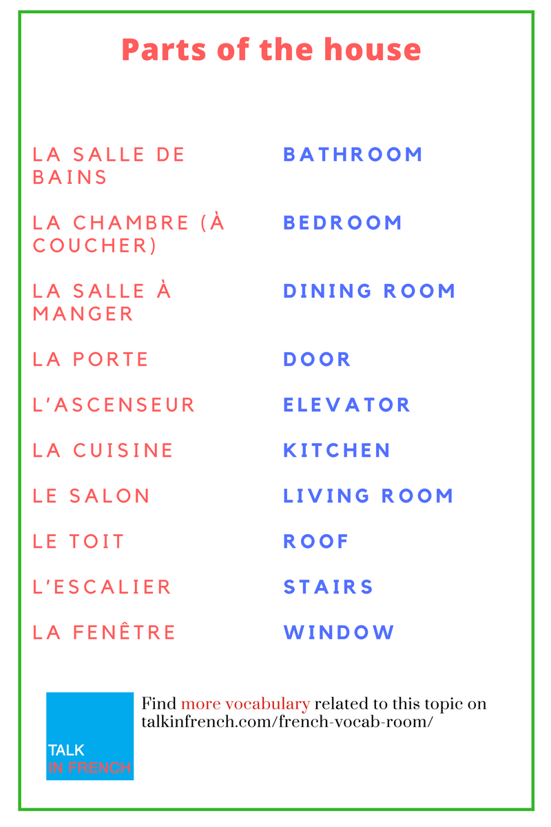 French Home Vocabulary 27 Words To Help You Find Your Way Around The House Talk In French Basic French Words French Words French Language Lessons