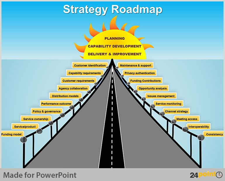 Telling Your Story Effectively Using Roadmap Templates Marketing