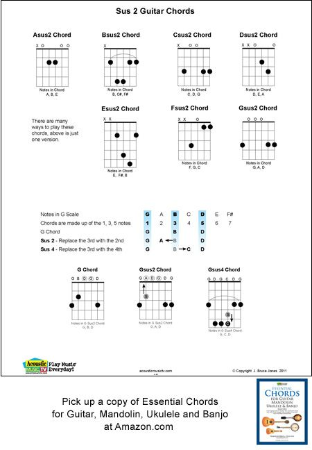 Always a tricky chord to figure out when you see it in a song, the ...