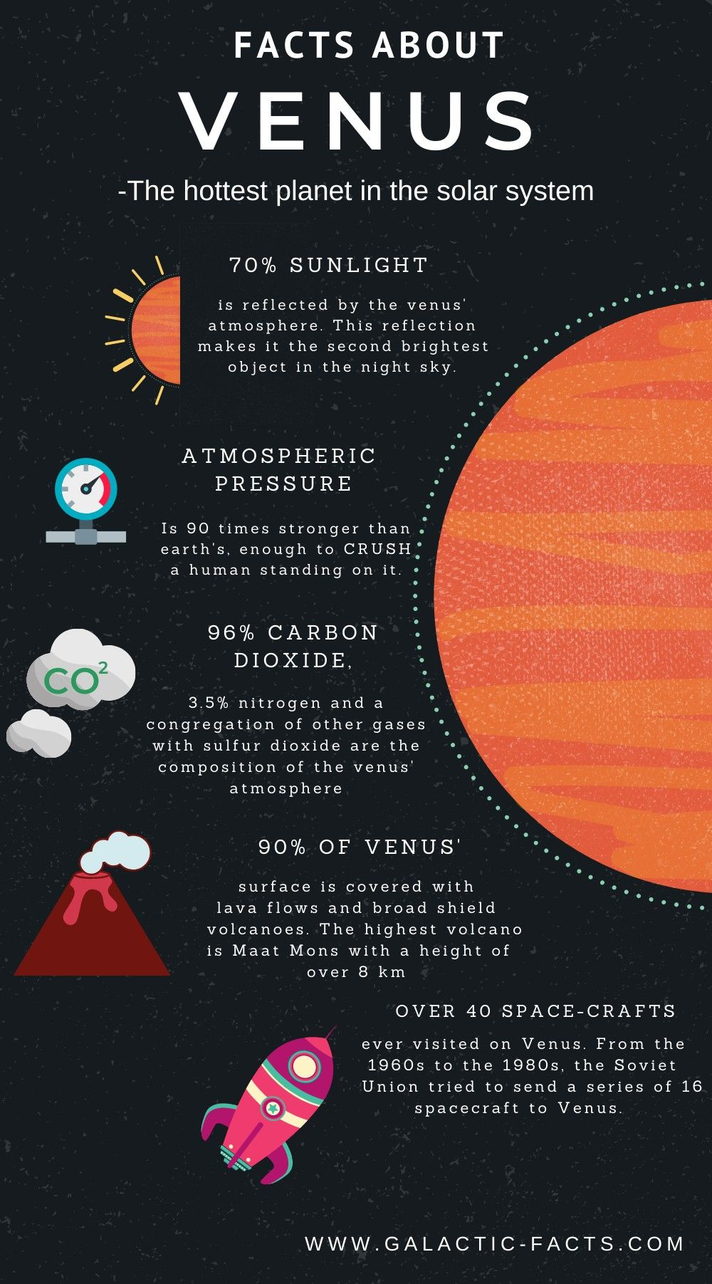 Photo of Facts And Information About Venus