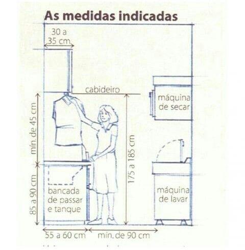 Medidas indicadas para un rea de servicio espacios for Dimensiones de espacios arquitectonicos
