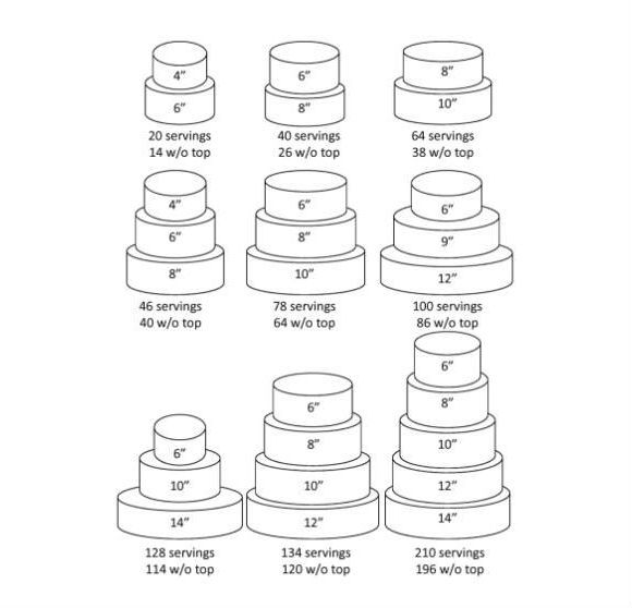 choosing wedding cake size 3 top tips for choosing a wedding cake size cake sizes 12826