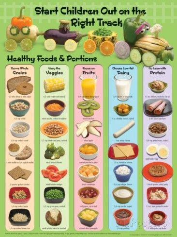 'Healthy Food Train Poster' Posters  | AllPosters.