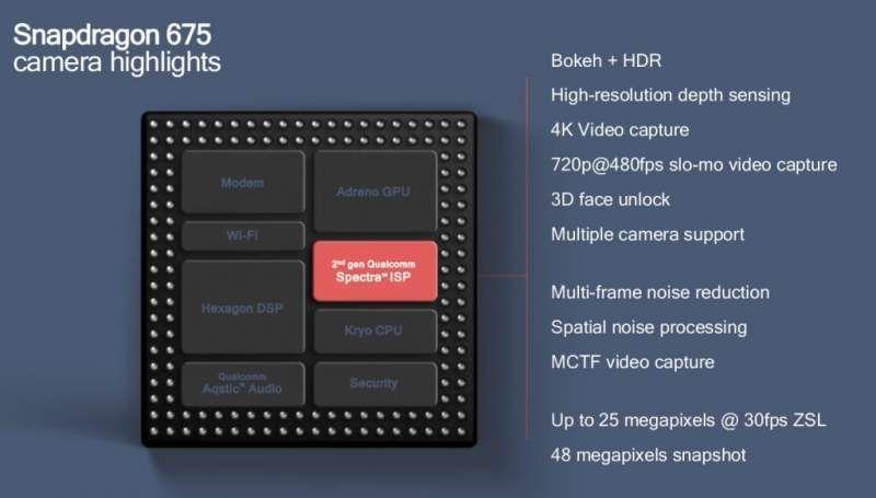 Qualcomm Snapdragon 675 outperforms Snapdragon 710 SoC on
