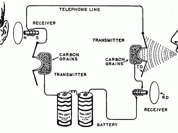 Este é um intercomunicador ( Interfone ) que usa telefones
