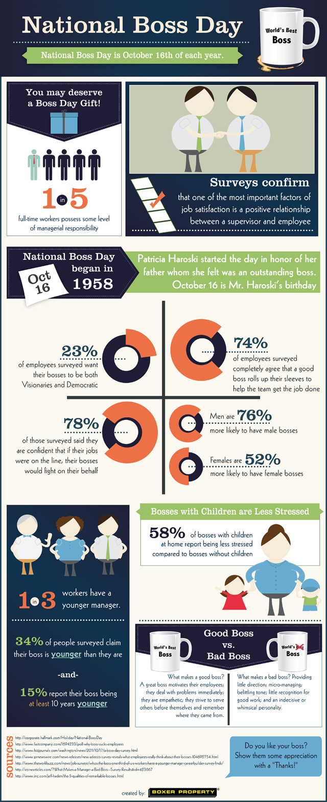 National Boss Day#infographic