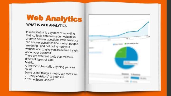 profitable digital marketing skills-web analytics profitable