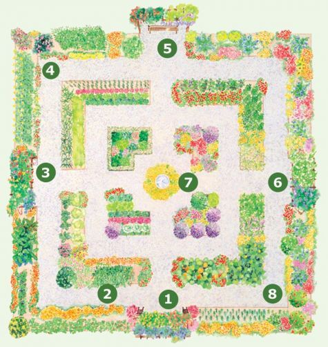 1000 images about keyhole gardening on pinterest potager garden raised beds and vegetable garden