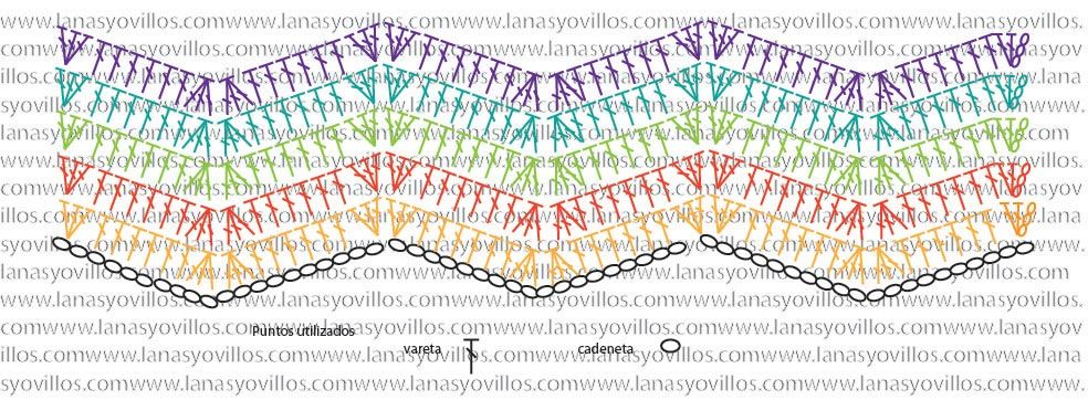 chevron chart stitch crochet | ganchillo | Pinterest | Ganchillo ...