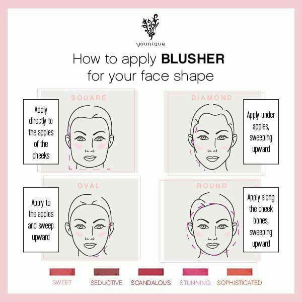 Apply your blush the right way for your shape face