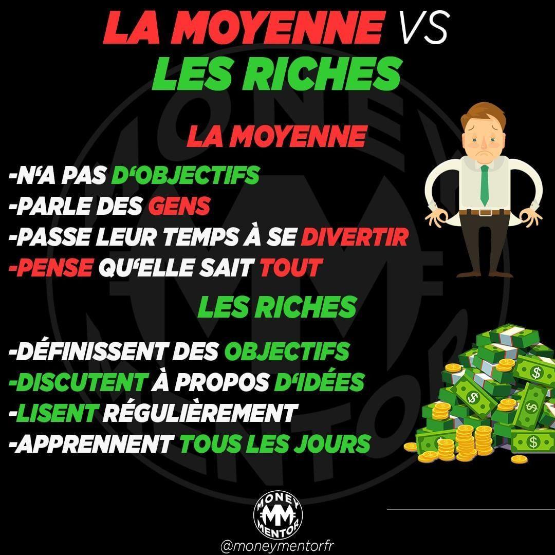 France Business Entrepreneur Entreprenariat Riche