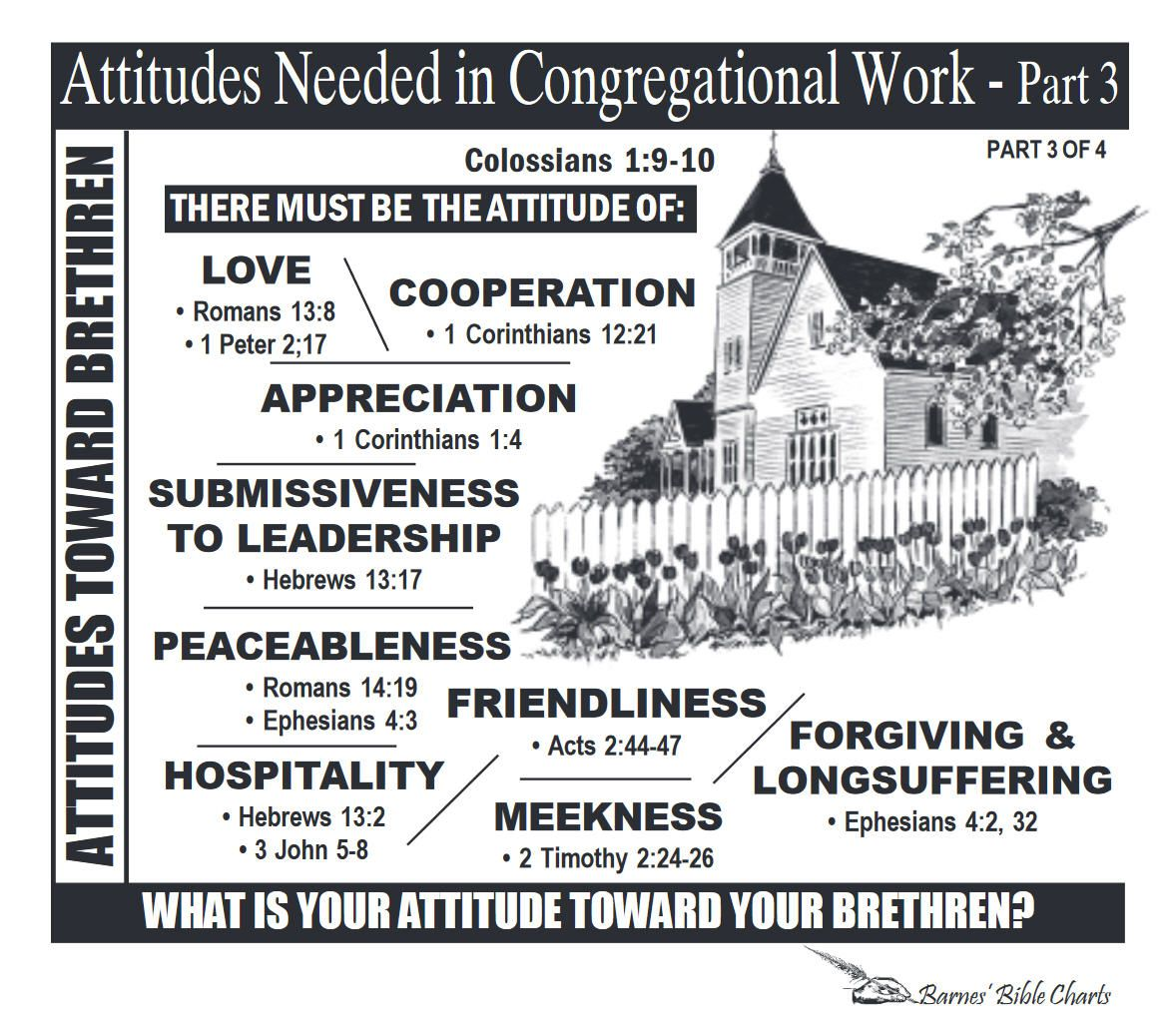 Attitudes Needed in Congregational Work – 3 | Barnes Bible Charts
