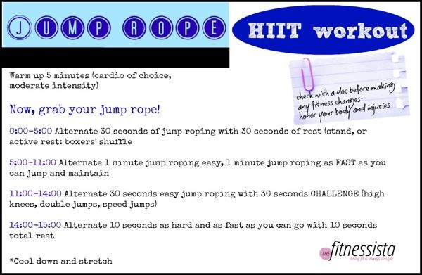 Jump Rope Hiit Hiit Workout Hiit Jump Rope