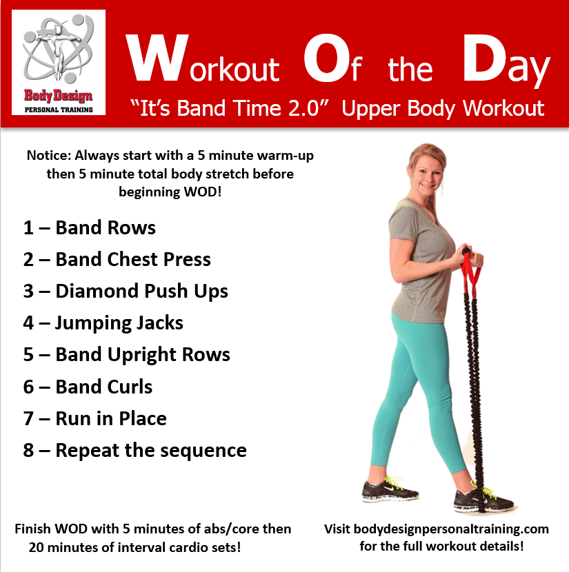 Workout Bands Music: Jam Out To Your Favorite Music And Take On This Upper Body