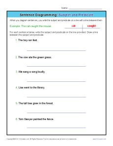 Prime Diagramming Sentences Worksheets Subject And Predicate K12Reading Wiring 101 Cajosaxxcnl