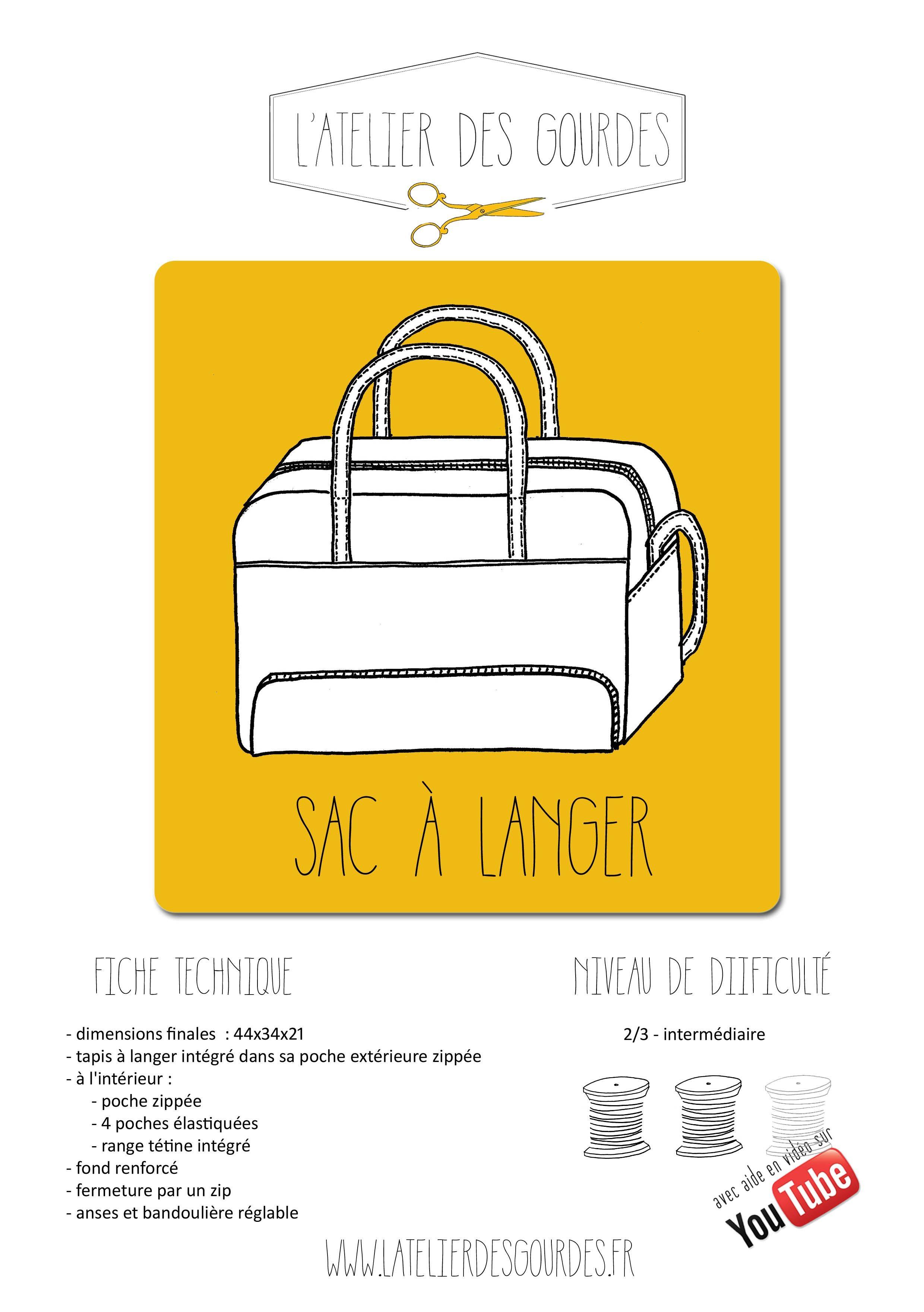 Sac A Langer Patron De Couture De L Atelier Des Gourdes Sac A Langer Patron Sac Tapis A Langer