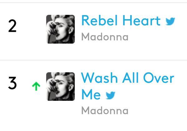 Ainda não houve o lançamento, mas... As duas músicas: Top 3 of Billboard Twitter Realtime chart!