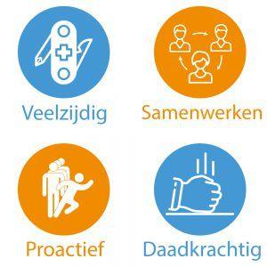 competenties sollicitatie competenties   Sollicitatie | Pinterest   Sollicitatie, Cv en Coaching competenties sollicitatie