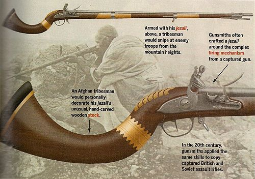 Afghan jezail musket.