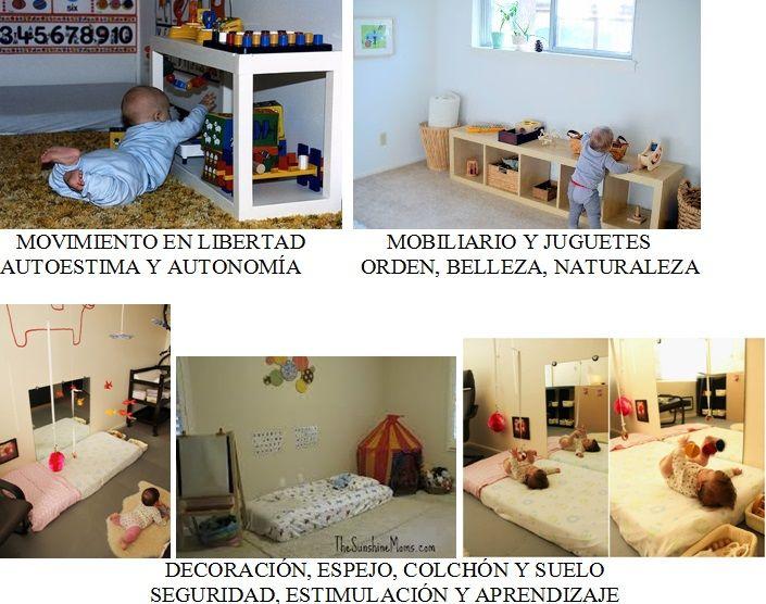 Decoracion infantil en espacios pequenos al estilo - Dormitorios juveniles espacios pequenos ...