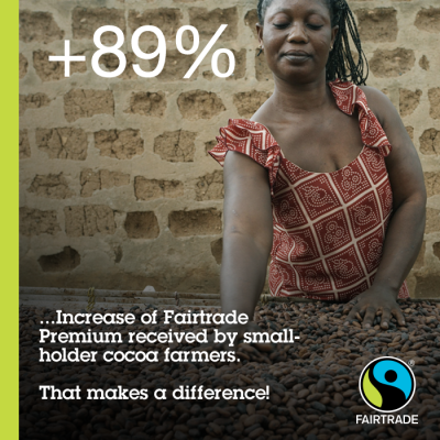 #Fairtrade makes a difference in the lives of small-scale farmers and workers worldwide!