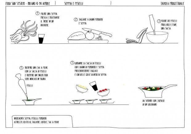 Tecnica e creatività Fuori Salone il meglio del Food design