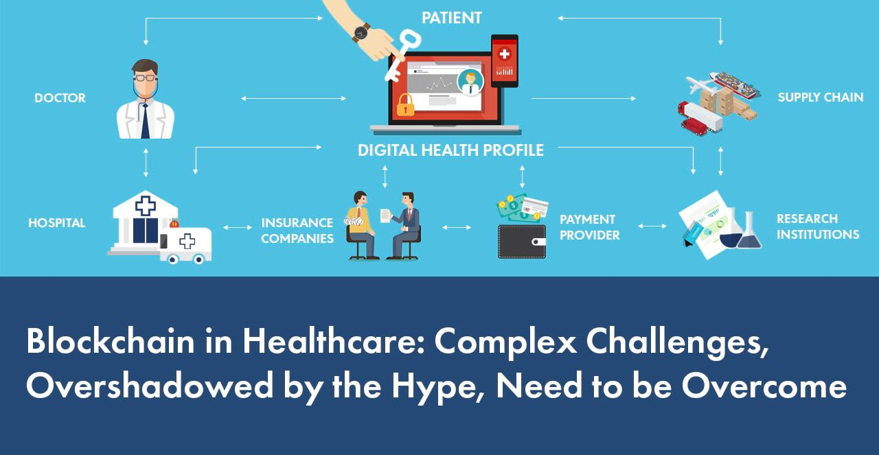 Image Result For Blockchain In Healthcare Blockchain Blockchain Technology Health Care